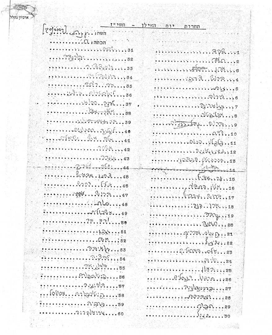 2 00280221 tif  זהוי עצים 1957  ענת רדובנסקי