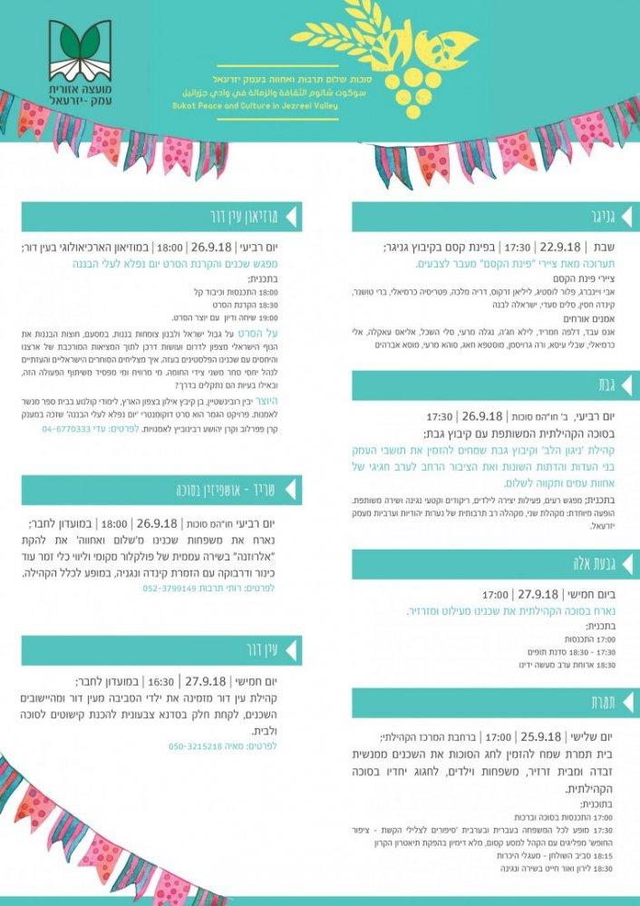 חיזוק יחסי שכנות - סוכות של שלום ואחווה בעמק יזרעאל