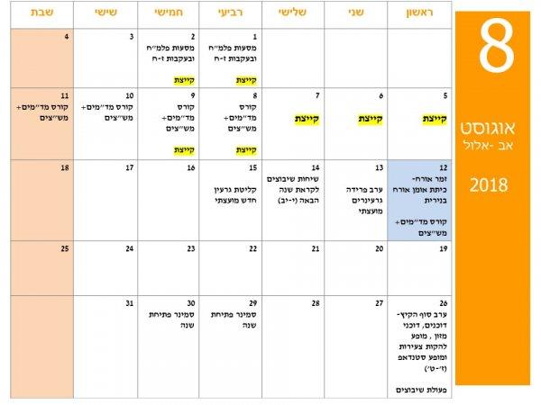 לו׳׳ז חודשי פעילויות תנועת הנוער בנירית
