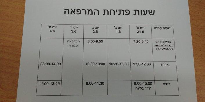 שעות פעילות המרפאה בשבוע הבא