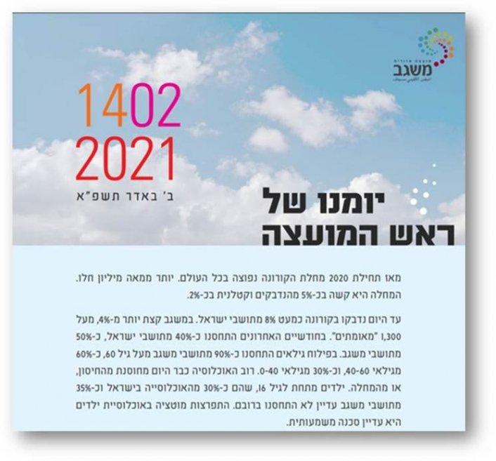 מיומנו של ראש המועצה 14/2/2021